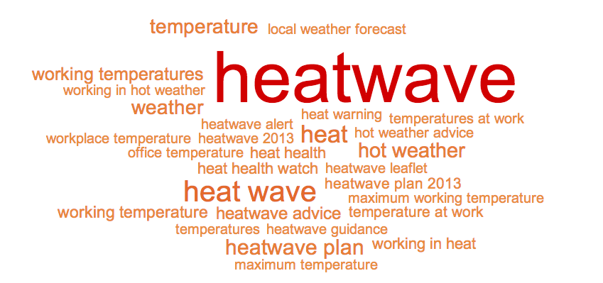 Top site search terms related to hot weather