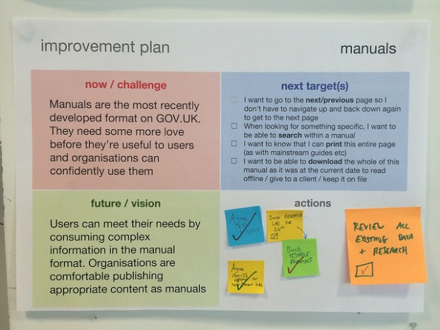 improvement_plans_manuals