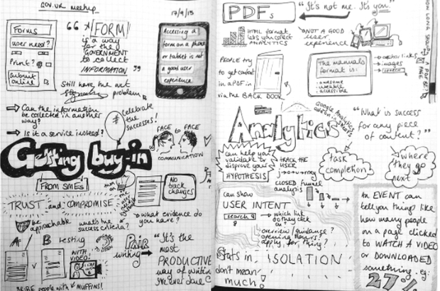A sketchbook showing notes from the meet-up