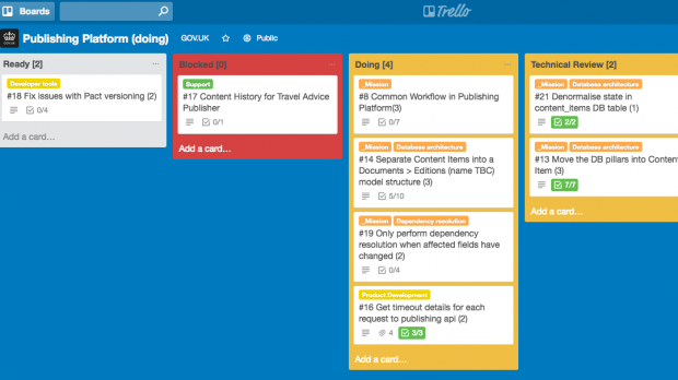 Screenshot of Trello board