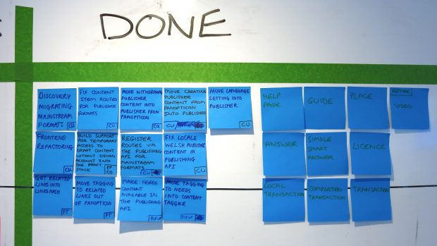 The team's kanban board showing the migration tasks that have been done