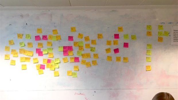 post-it notes on a wall