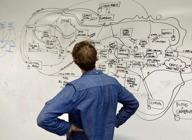 Steve looking at the publishing pipeline on a whiteboard