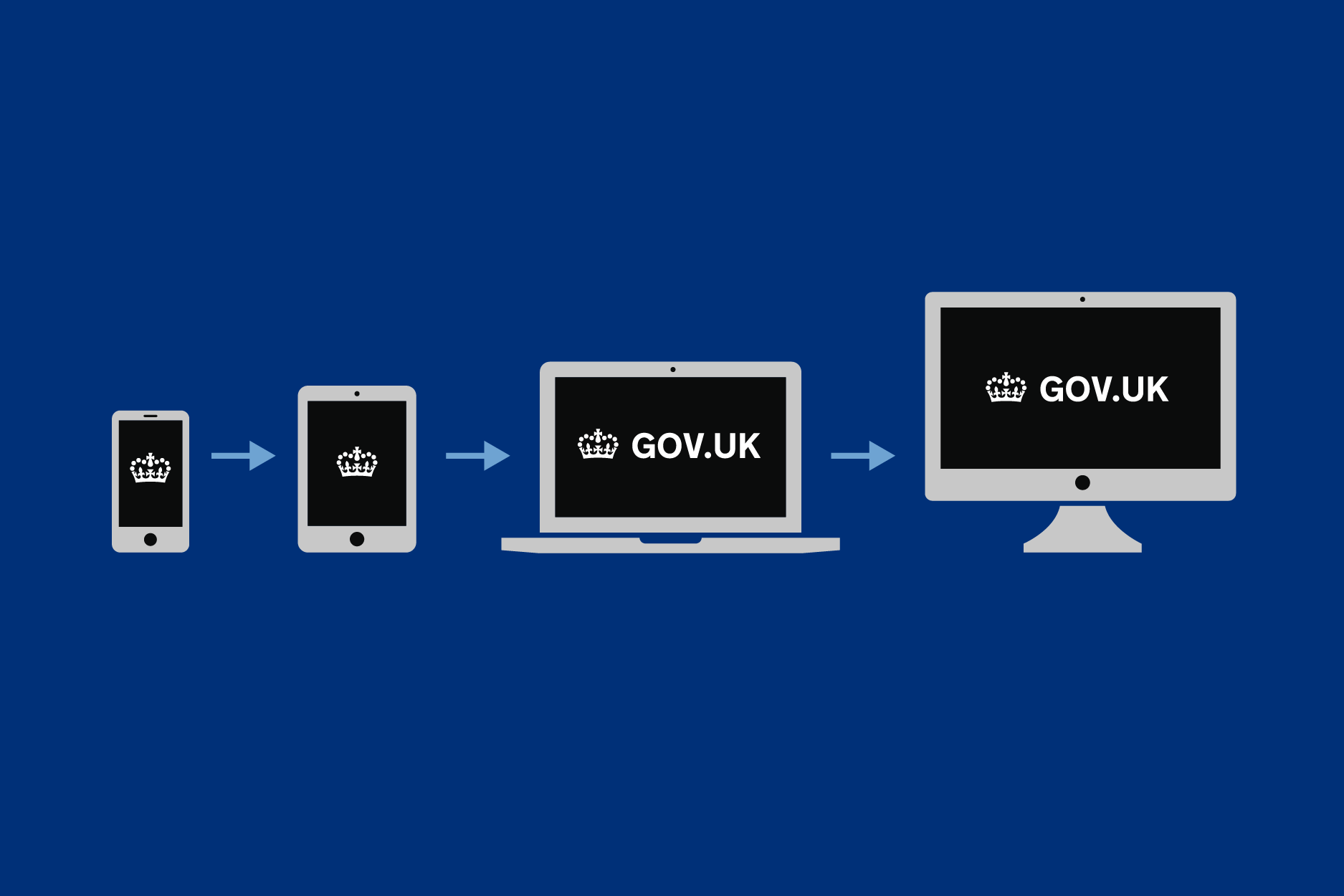 Improving the mobile experience on GOV.UK