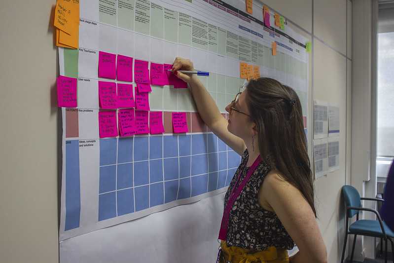 """Mapping the """"Start a Business"""" journey on GOV.UK"""