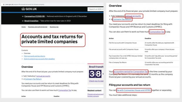 """On the left, a screenshot of the """"Accounts and tax return for private limited companies'' guidance page on GOV.UK with a red circle around the title of the page to indicate information extracted to the spreadsheet and service map. On the right, an image of another guidance page on GOV.UK with multiple links circled in red."""